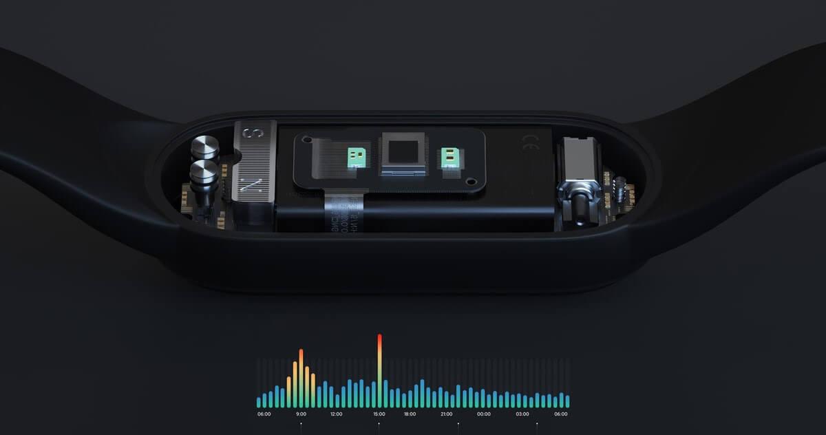 Розыгрыш фитнес-браслета Mi Smart Band 5 - 8